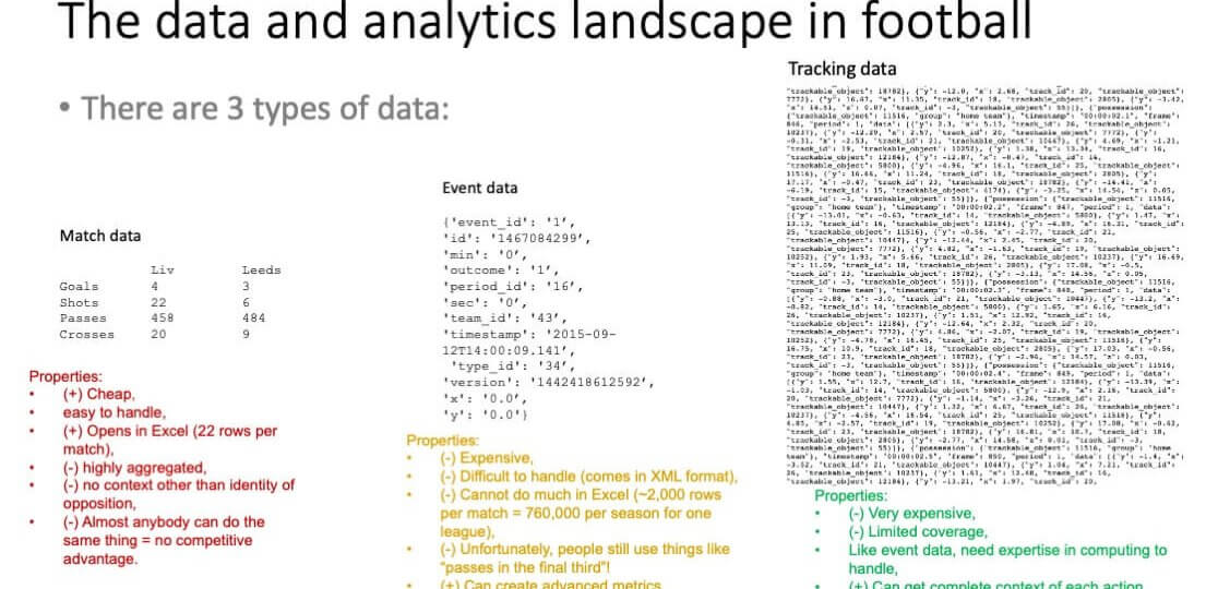 https://associationofsportingdirectors.com/app/uploads/2020/10/ASD-Session-1-Why-Big-Data-and-Analytics-15-Oct-2020-aspect-ratio-1251-605.jpg